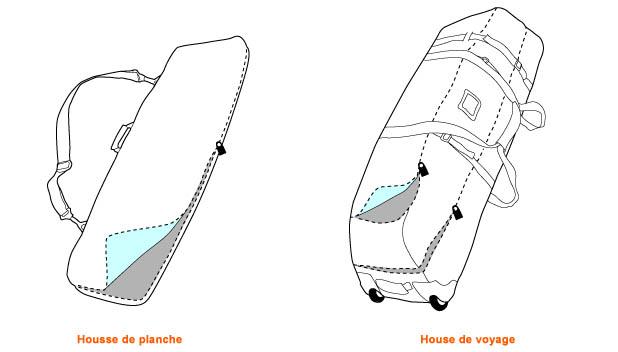 la bagagerie de kitesurf