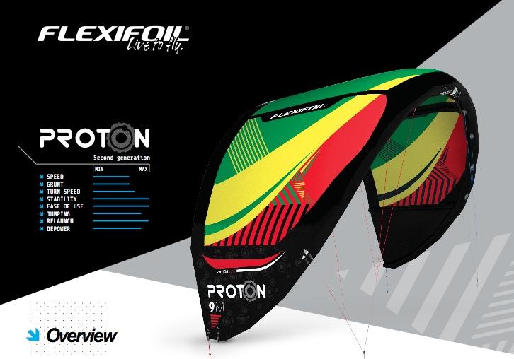 Flexifoil Proton 2011