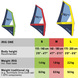 GREEMENT DE WINDSURF GONFLABLE IRIG ONE ARROWS