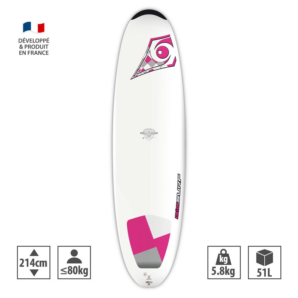 Surfer 7.0